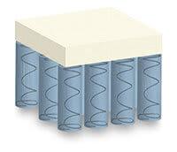 Memory Foam Mattresses - Mattress Buying Guide - Conn's HomePlus